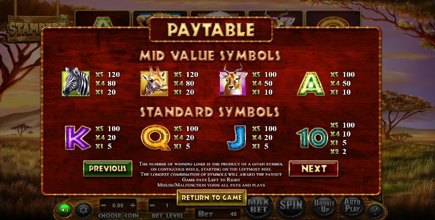 Online Stampede Slot Info