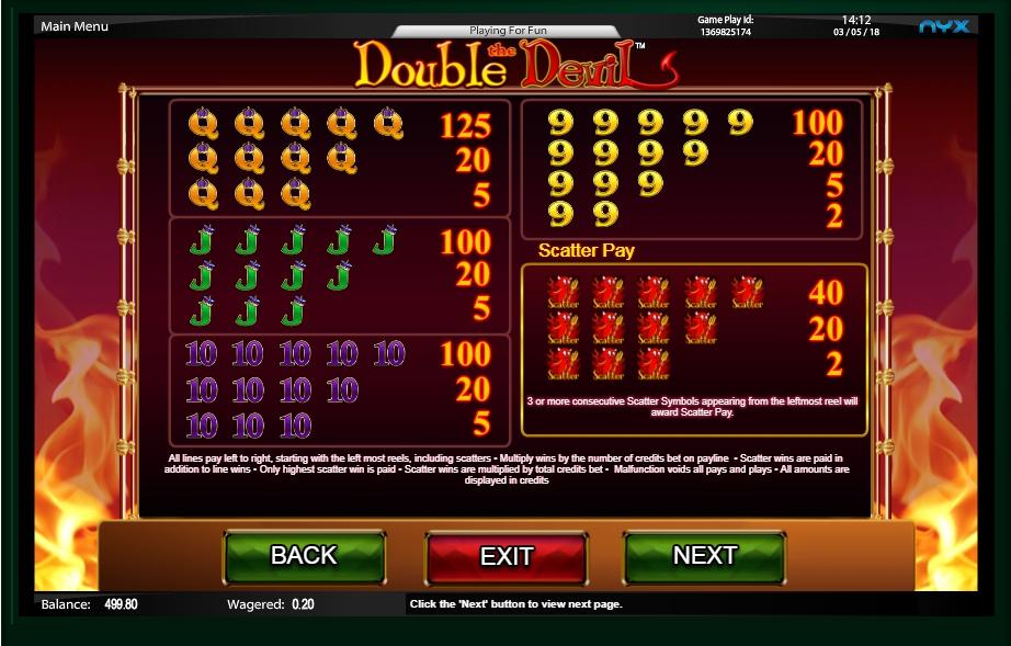 Making a living playing blackjack