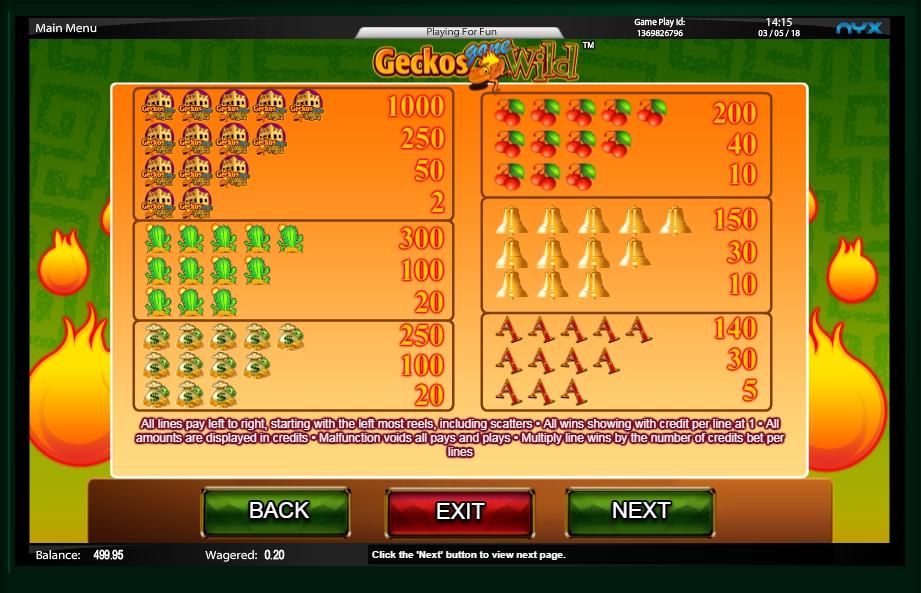 Geckos Gone Wild Slot Machine