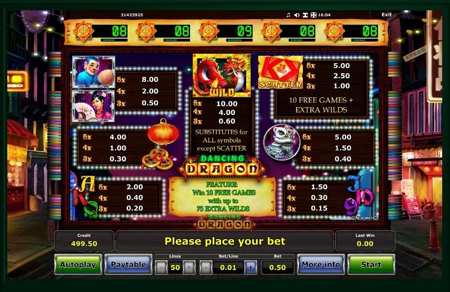 Dancing Dragons Slot Machine