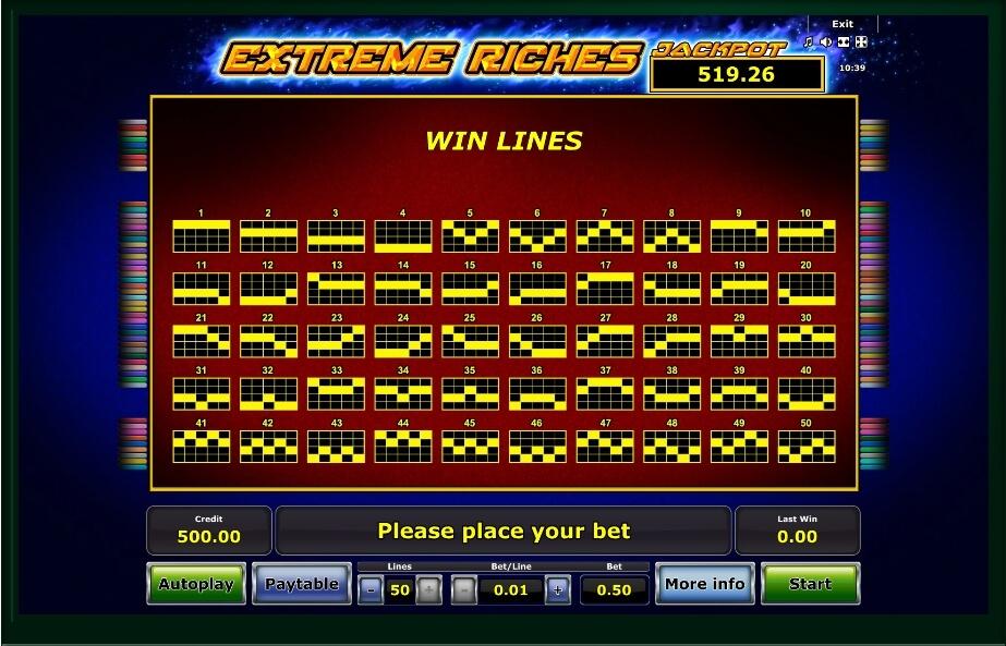 Extreme Riches Slot Machine