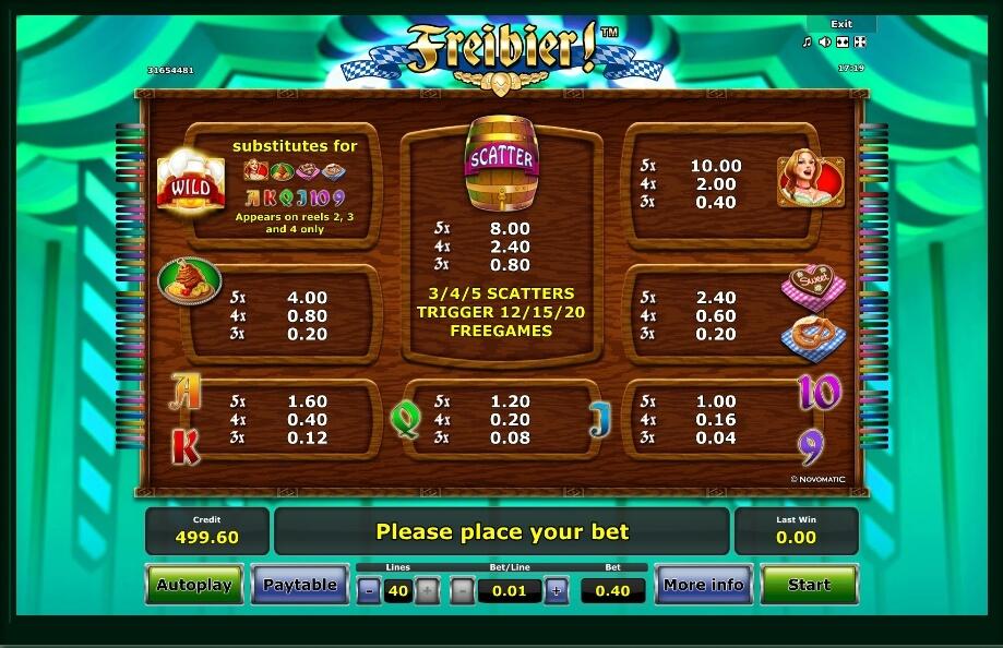 Freibier! Slot Machine