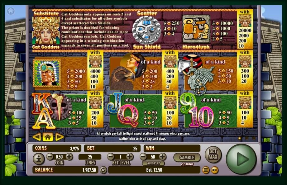 Aztlans Gold Slot Machine