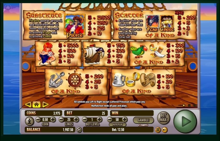 Online Pirates Plunder Slot Info