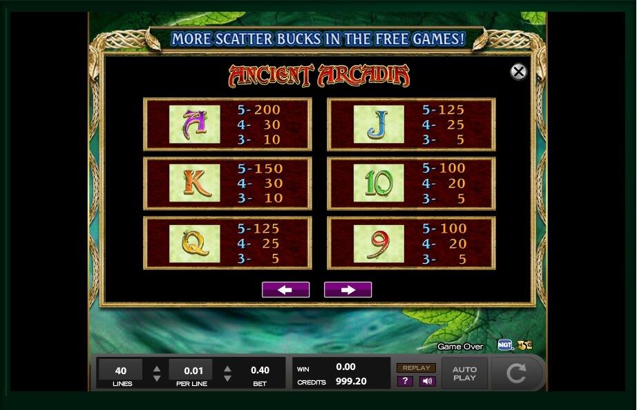 Ancient arcadia high5 casino slots today app money
