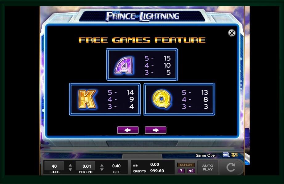 The Prince Of Lightning Slot Machine