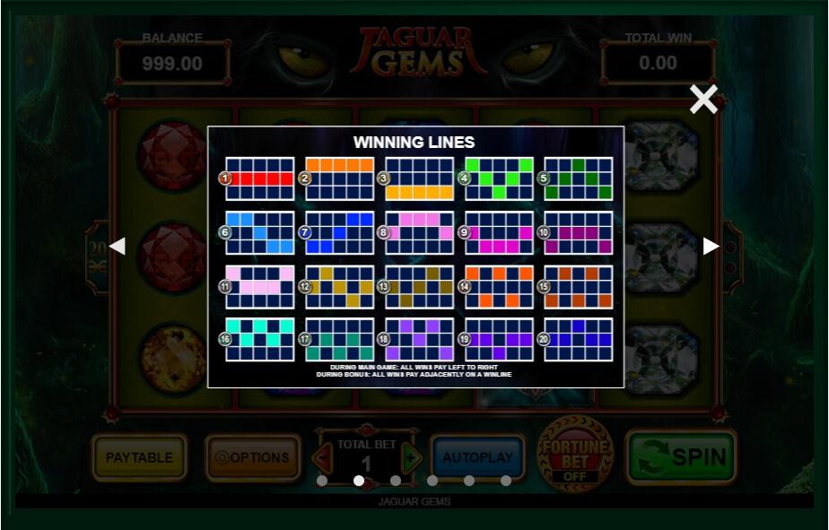 Jaguar Gems Slot Machine