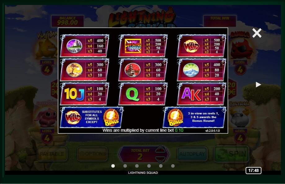 Mga casino sites