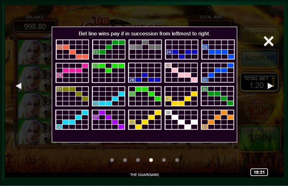 The Guardians Slot Machine