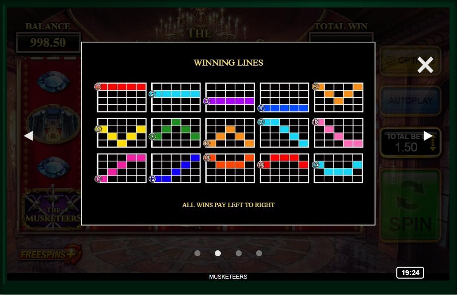Three Musketeers Slot Machine