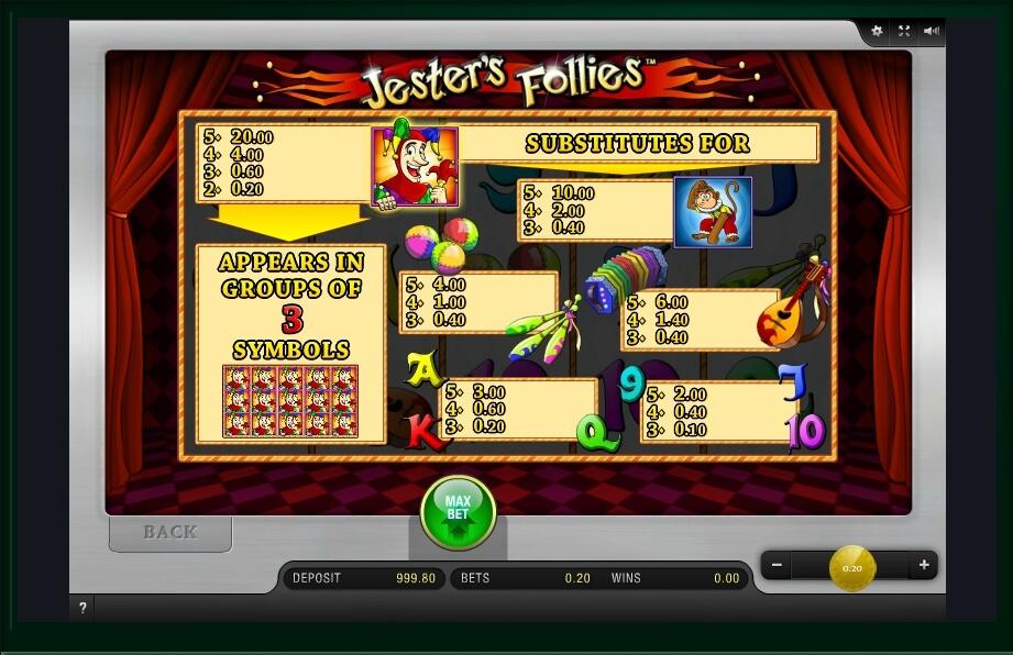 Jesters Follies