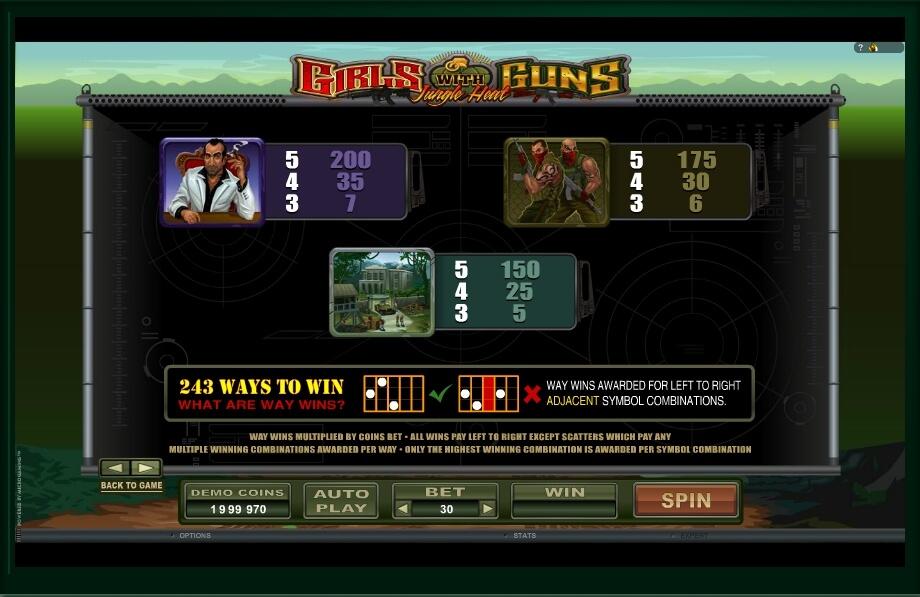 girls with guns frozen dawn slot machine detail image 9