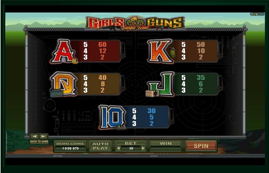 girls with guns frozen dawn slot machine detail image 8