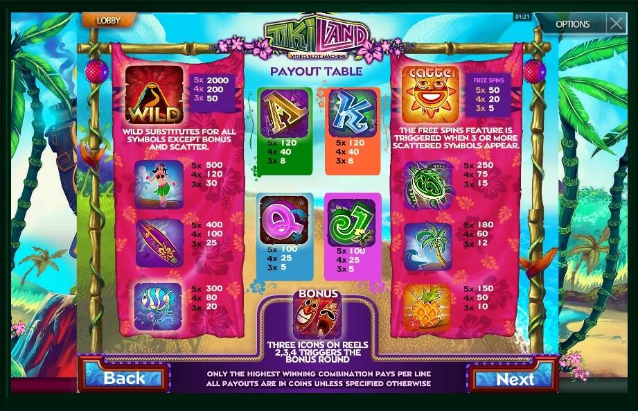 Tiki Land Slot Machine