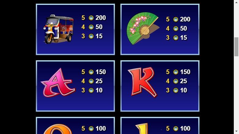 Classic Thai Sunrise Free Play Slot Machine