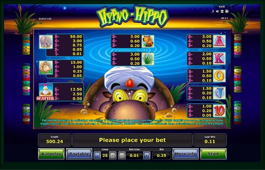 Hypno Hippo Slot Machine