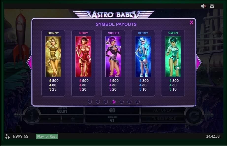 Astro Babes Slot Machine