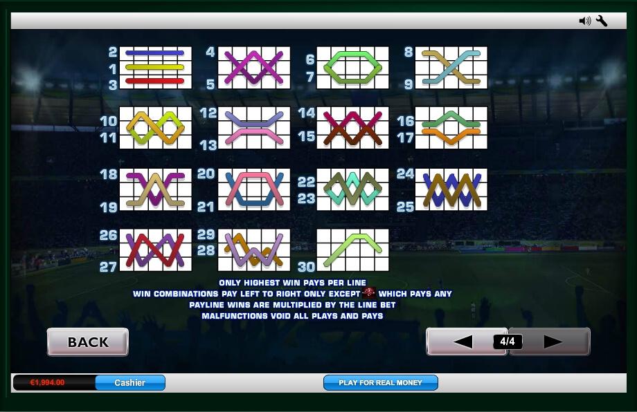 Benchwarmers Football Girls Slot Machine