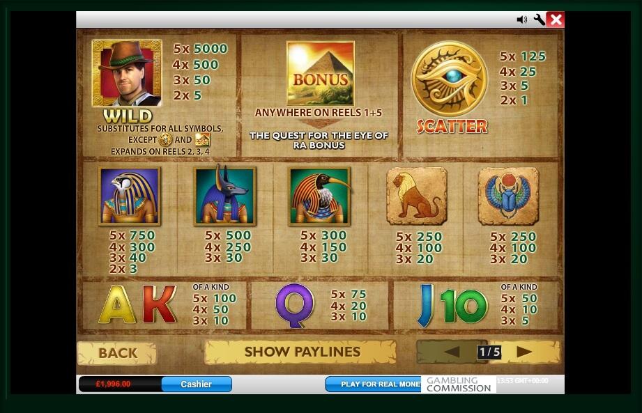 Daring Dave & The Eye Of Ra Slot Machine