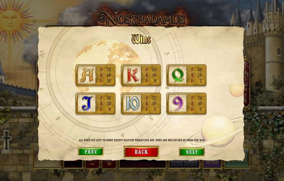Nostradamus Slot Machine