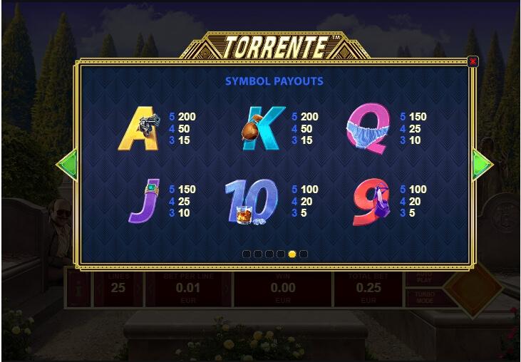 Torrente Slot Machine