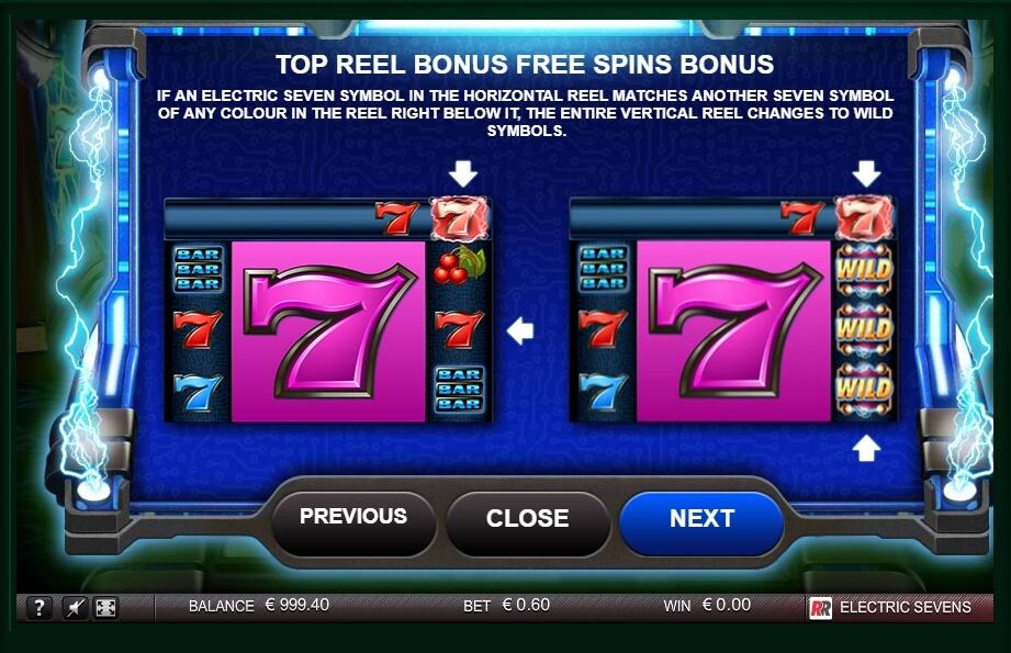 Electric Sevens Slot Machine