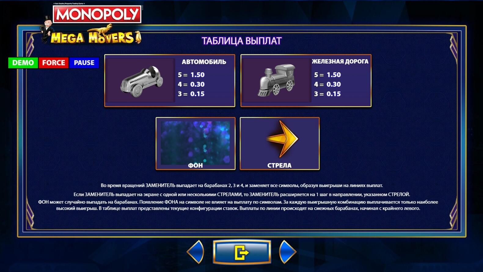 Monopoly Mega Movers Slot Machine