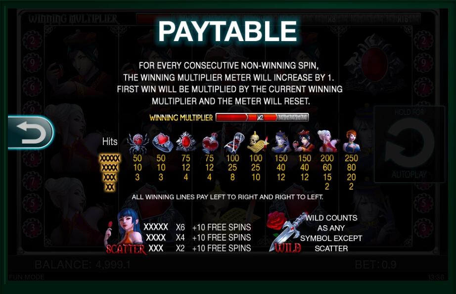 Undying Passion Slot Machine