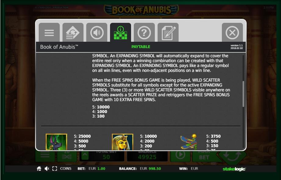 Book Of Anubis Slot Machine
