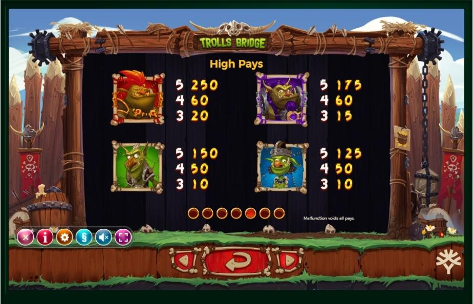 trolls bridge slot machine detail image 2