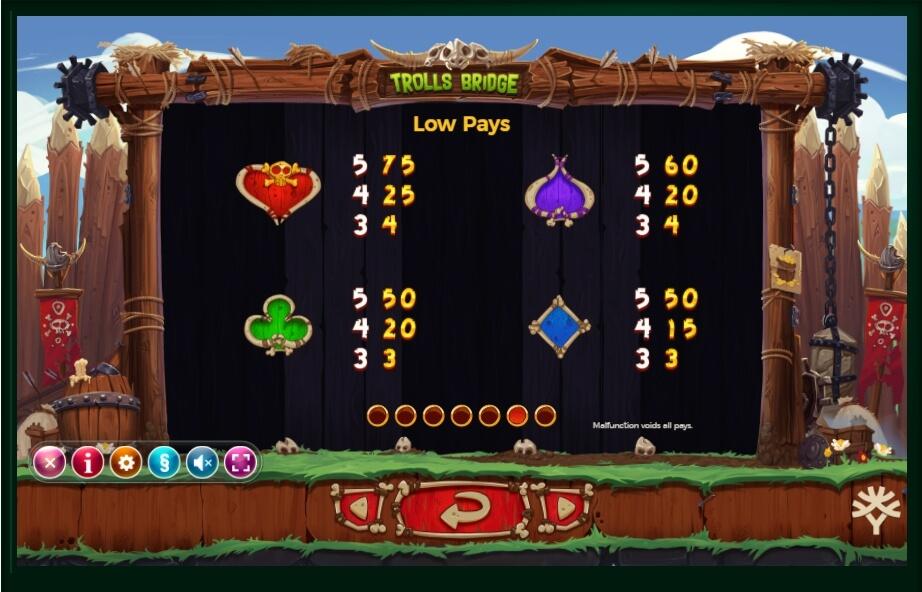 trolls bridge slot machine detail image 1