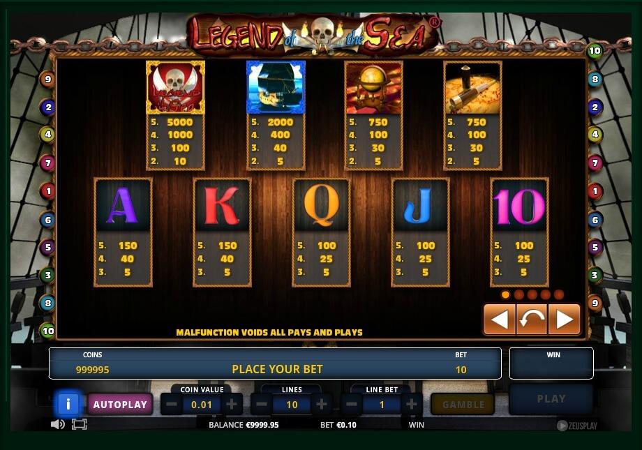 Sea of Spins Slot Machine