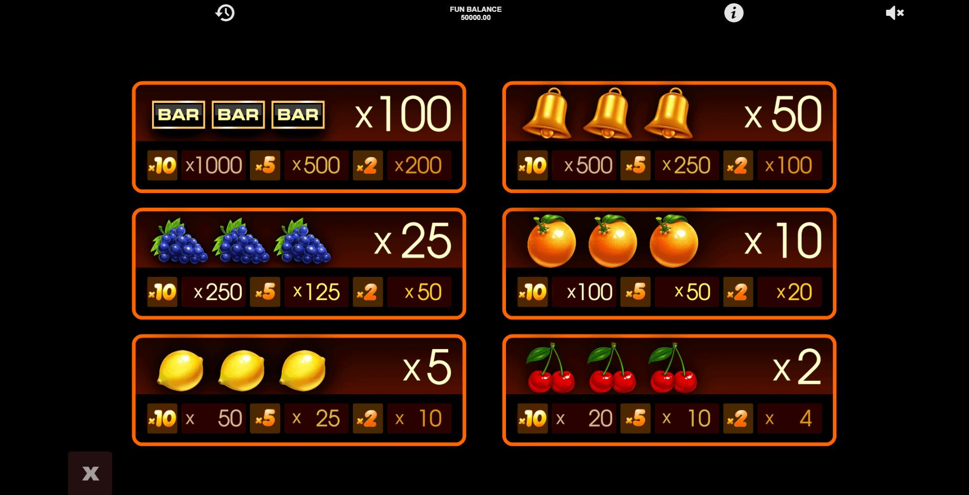 Big Hitter Slot Machine