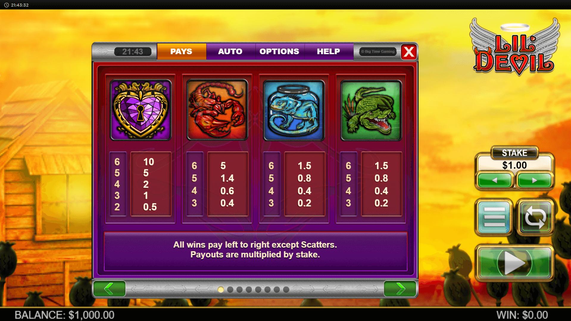 Devil Slots Themes Online