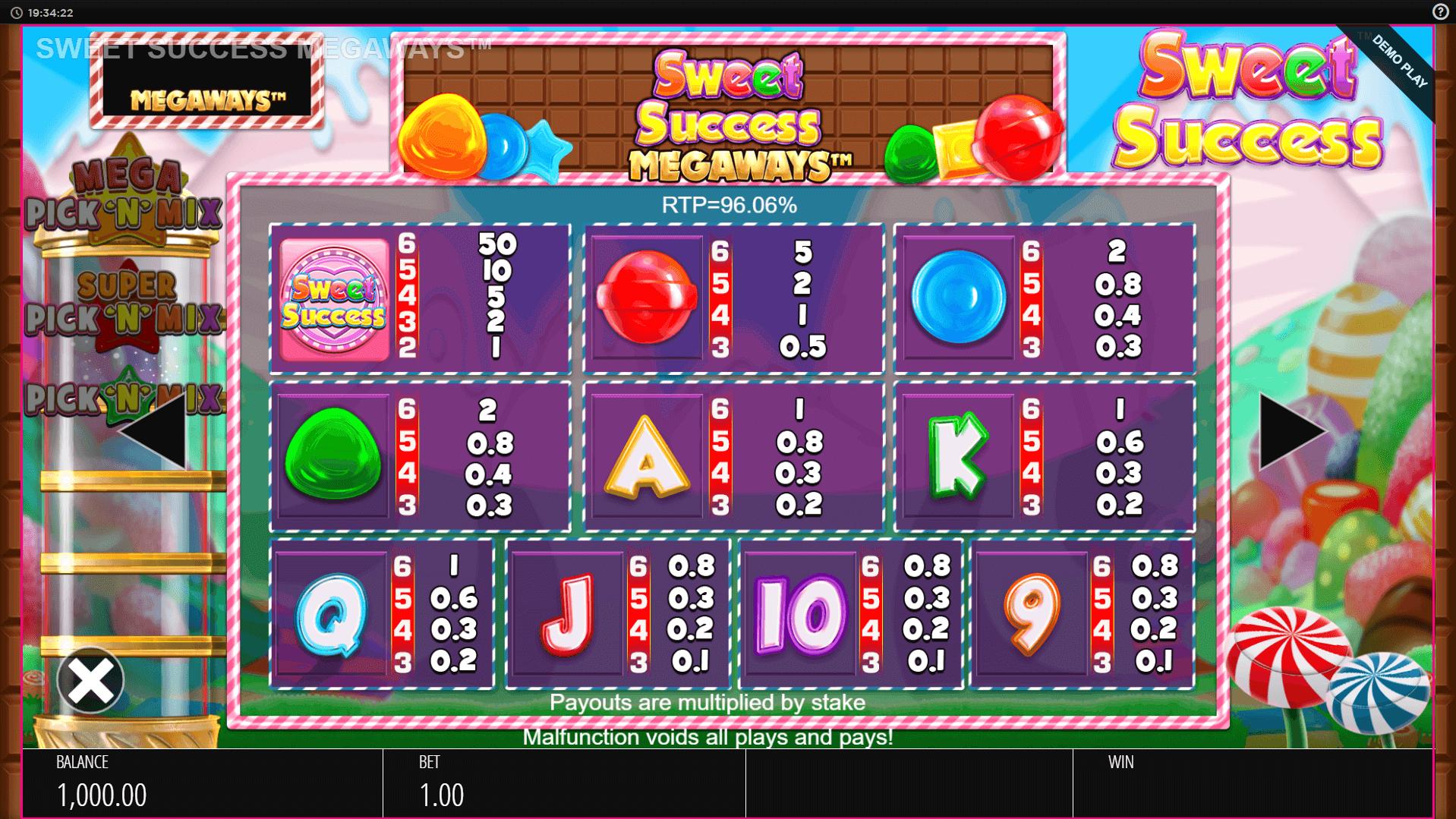 Sweet Success Megaways Slot Machine