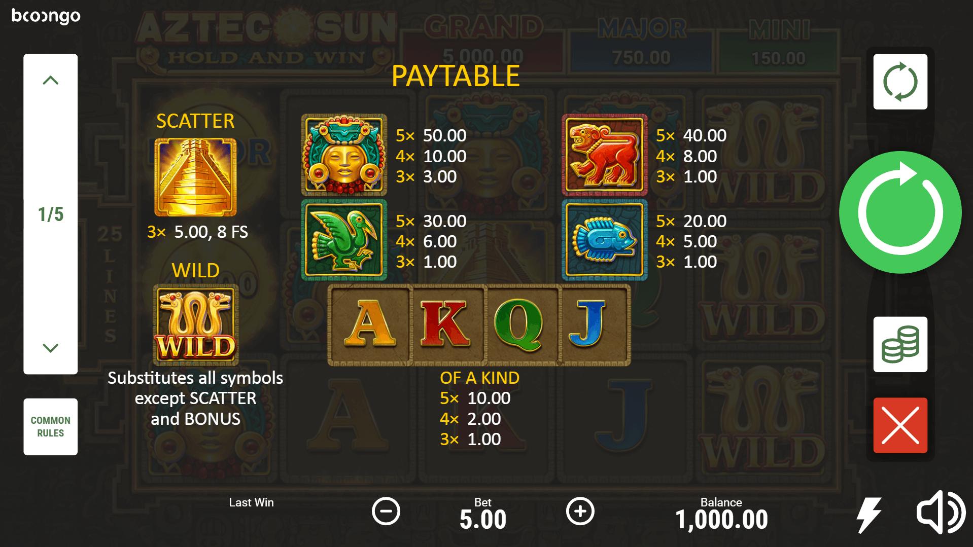 Aztec Sun Slot Machine