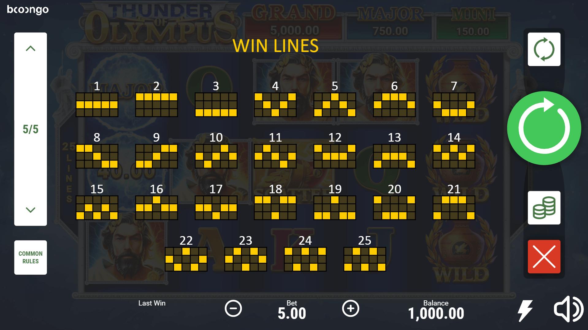 Thunder Of Olympus Slot Machine