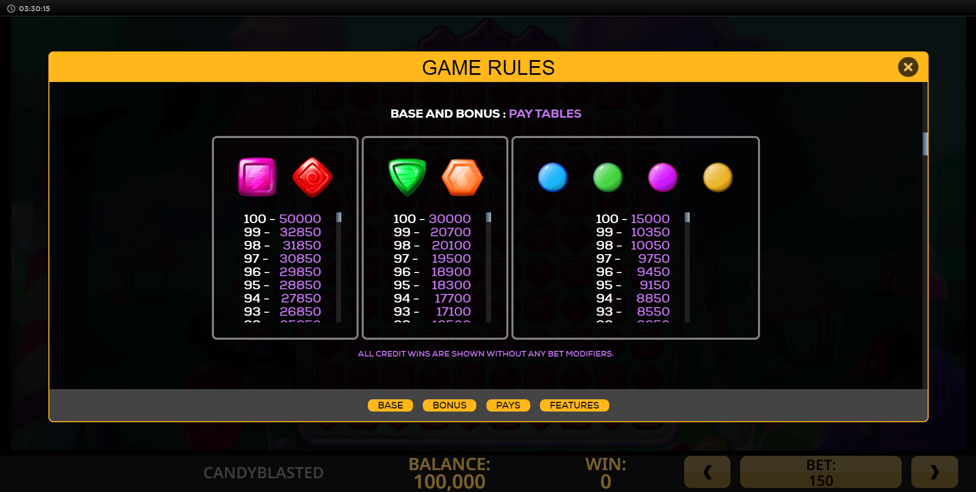 CandyBlasted Slot Machine