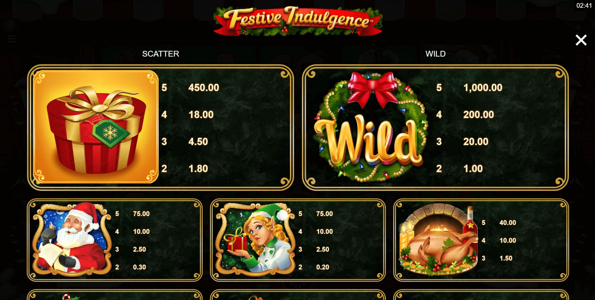 Festive Indulgence Slot Machine