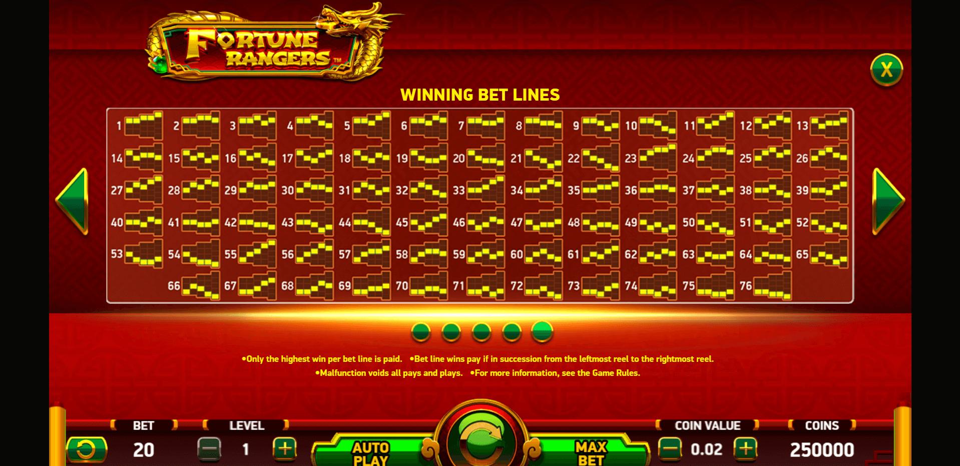 Fortune Rangers Slot Machine
