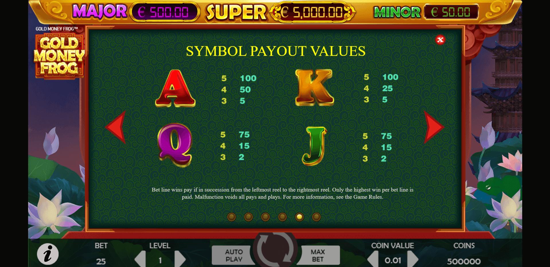 Gold Money Frog Slot Machine