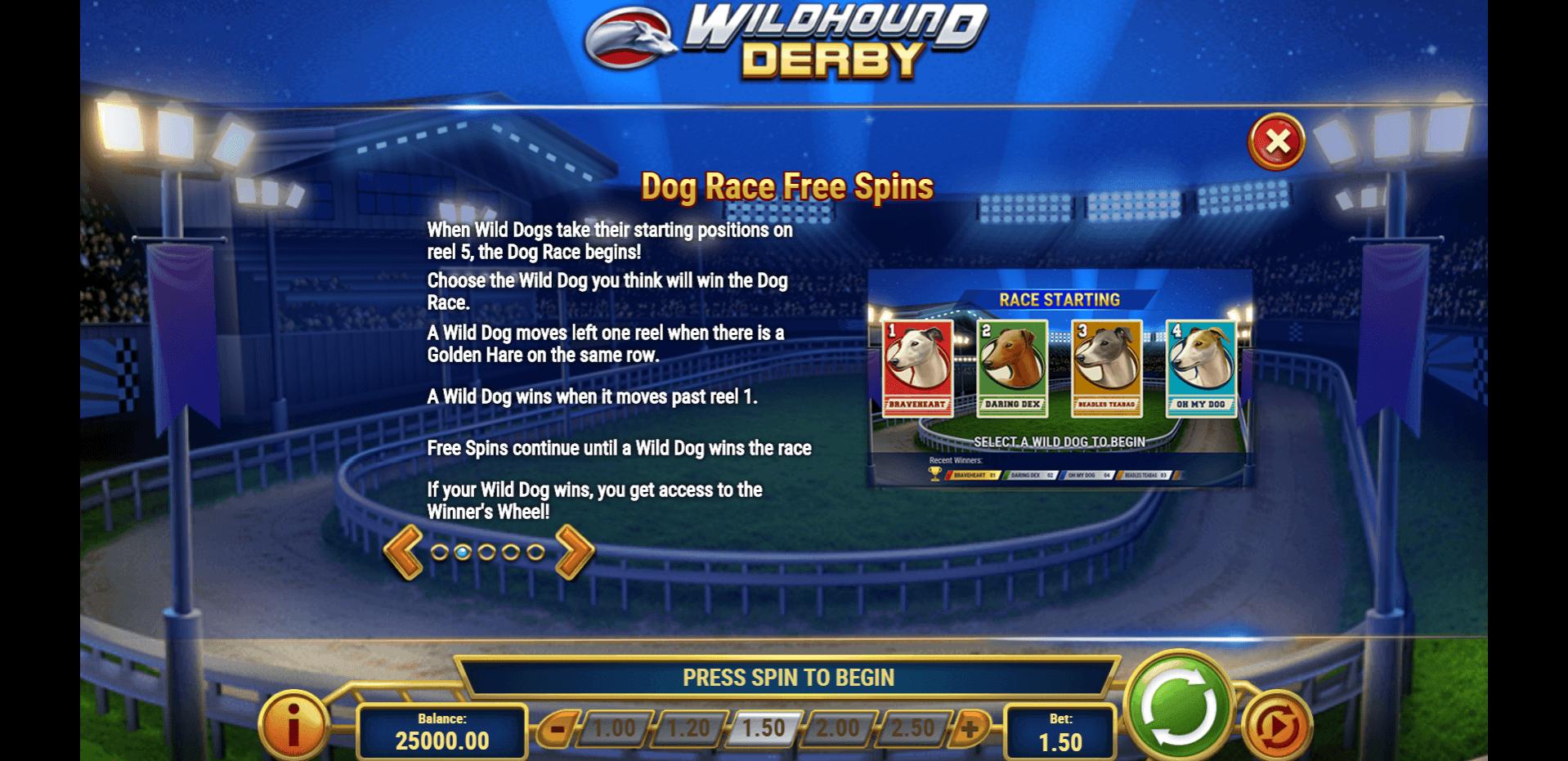 Wildhound Derby Slot Machine