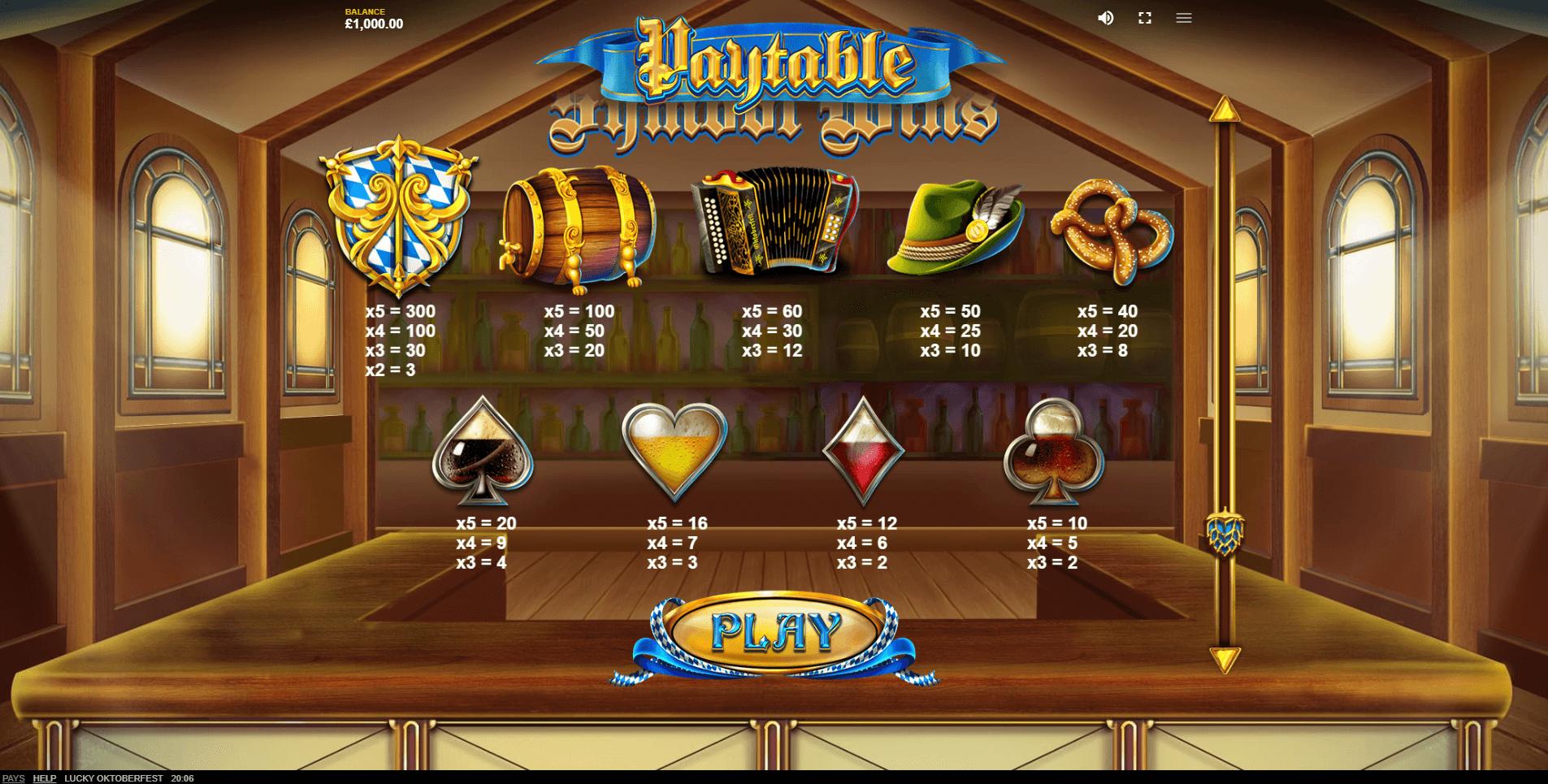 Lucky Oktoberfest Slot Machine