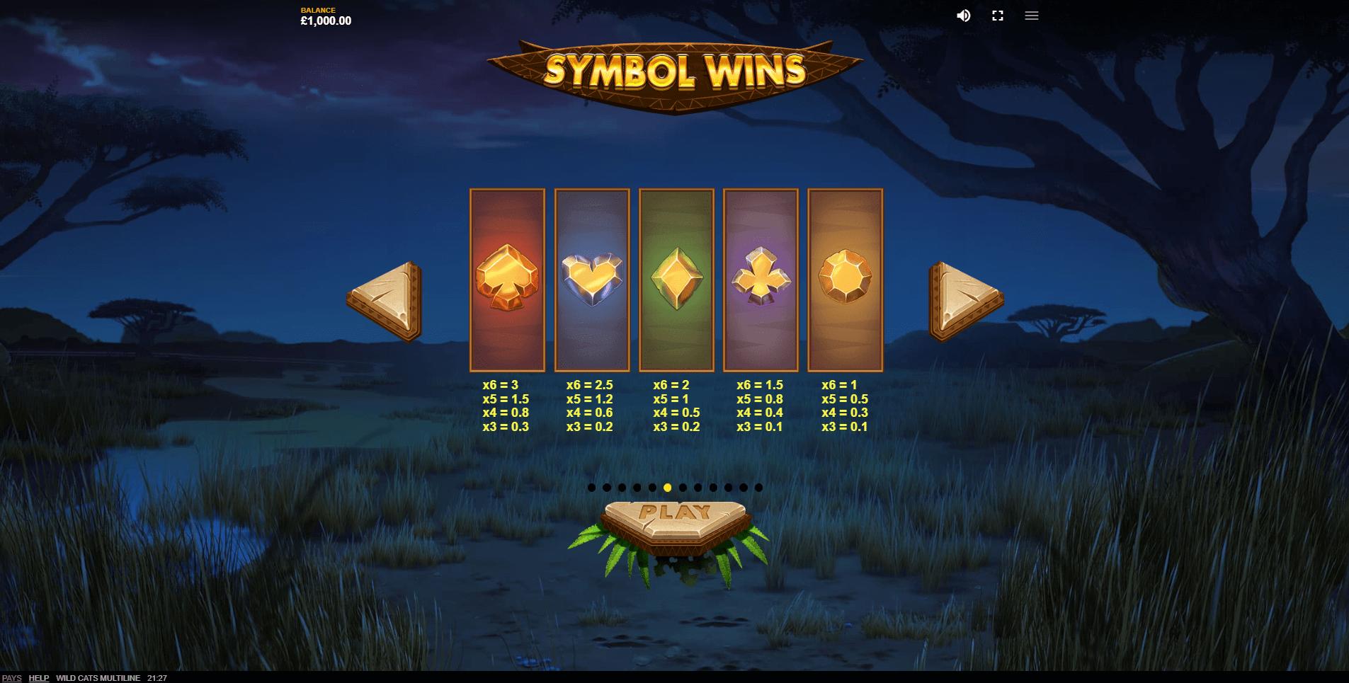 Wild Cats Multiline Slot Machine