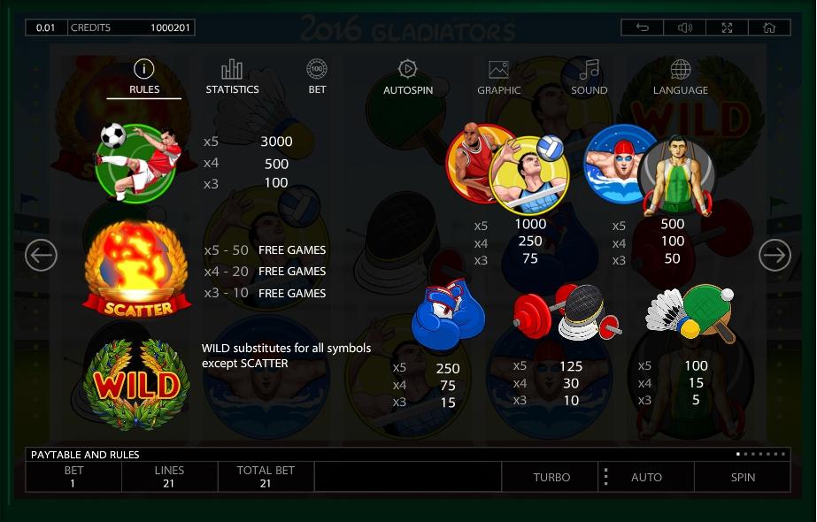 2016 gladiators slot slot machine detail image 13