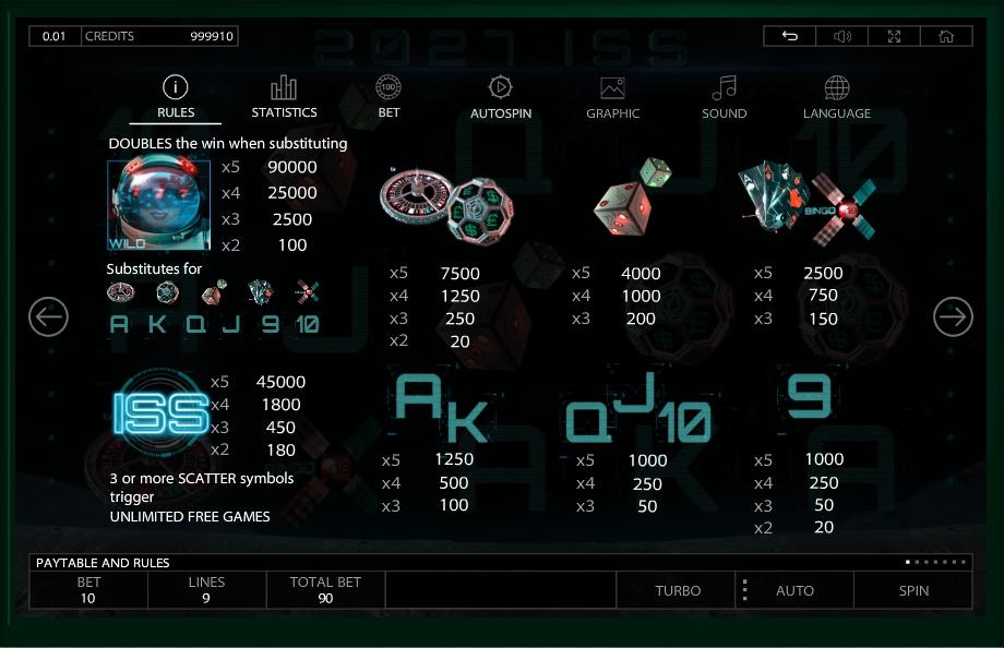 2027 iss slot machine detail image 6