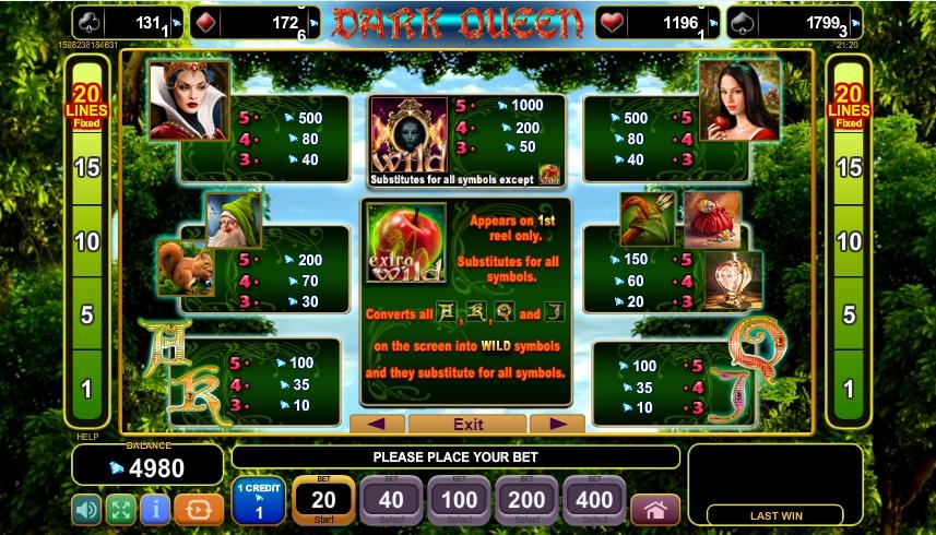 dark queen slot machine detail image 4