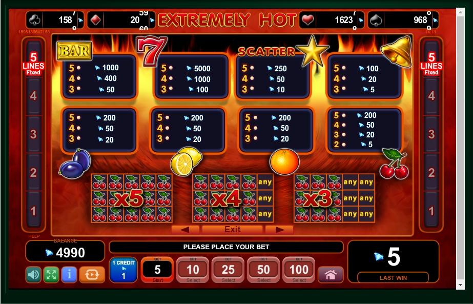 extremely hot slot machine detail image 4