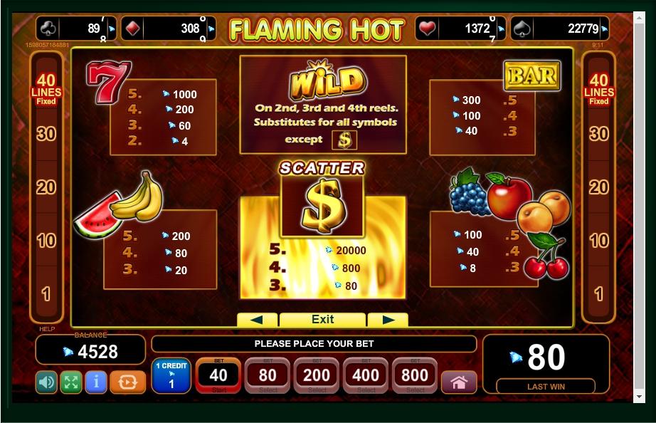 flaming hot slot machine detail image 3