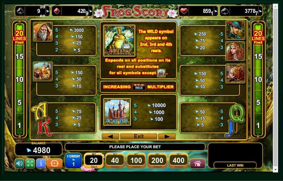Frog Story Slot Machine